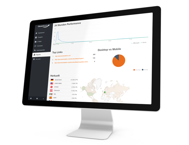 CleverReach® Real Time Reporting