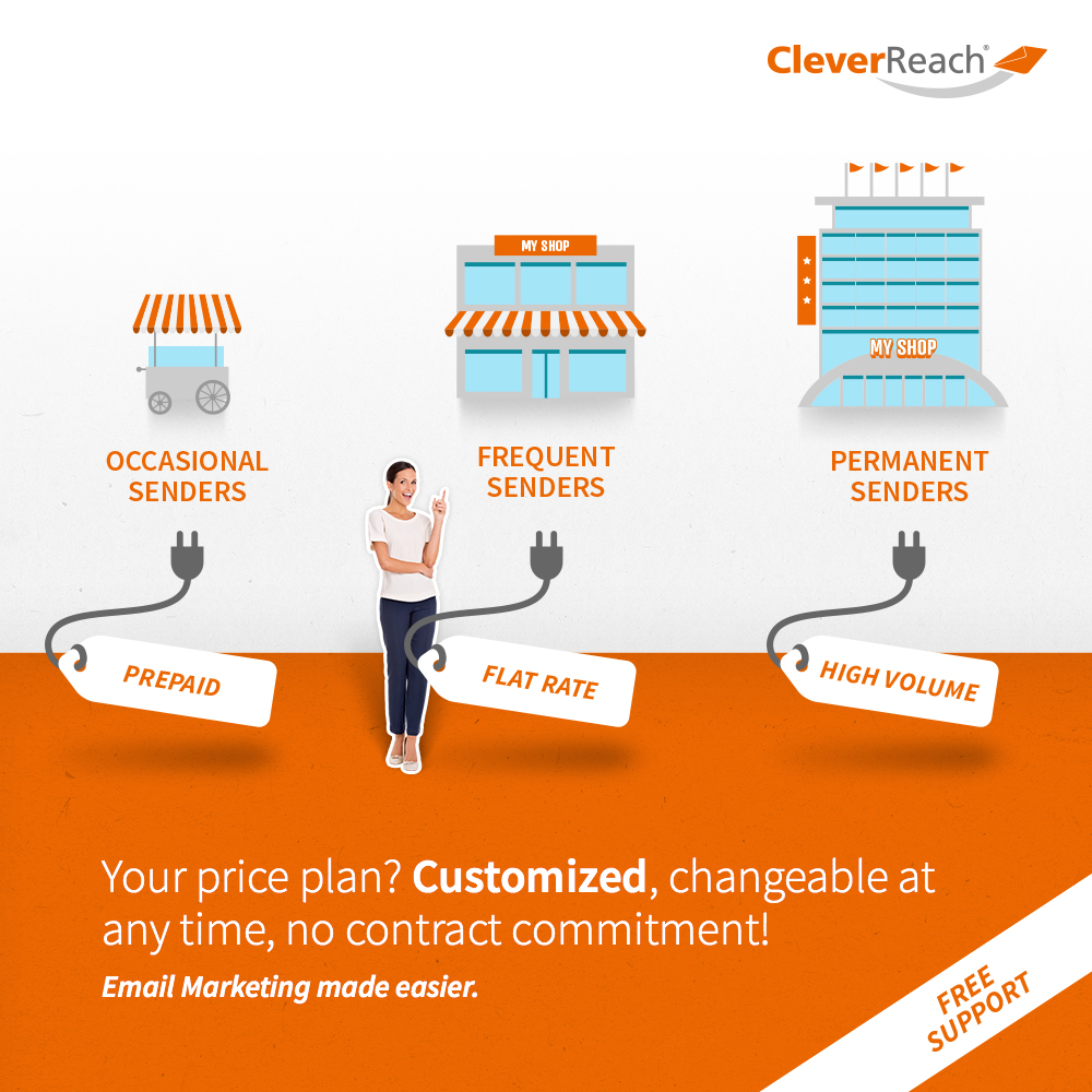 screenshot: connect oxid esales and cleverreach® - your price plan customized, changeable at anytime, no contract commitment