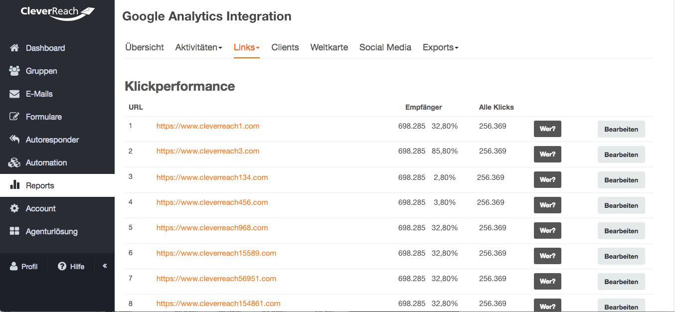 Integrieren Sie Google Analytics und ermitteln Sie den Erfolg Ihrer Newsletter Kampagne