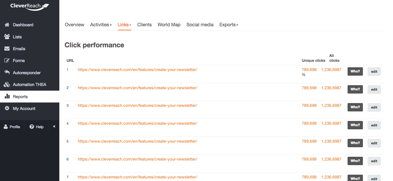 screenshot: cleverreach analytics