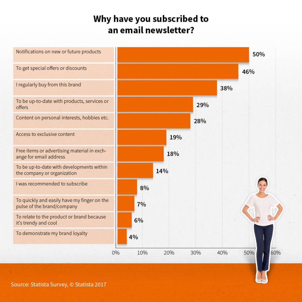 screenshot cleverreach magazine: Annual email marketing budget: What does the investment hold in store?