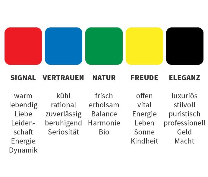 CleverReach® Push Optische Trigger Psychologie Trifft EMM - Farben