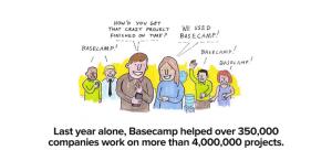 CleverReach®-Psychologie-trifft-EMM-Bestseller-Effekt-Basecamp
