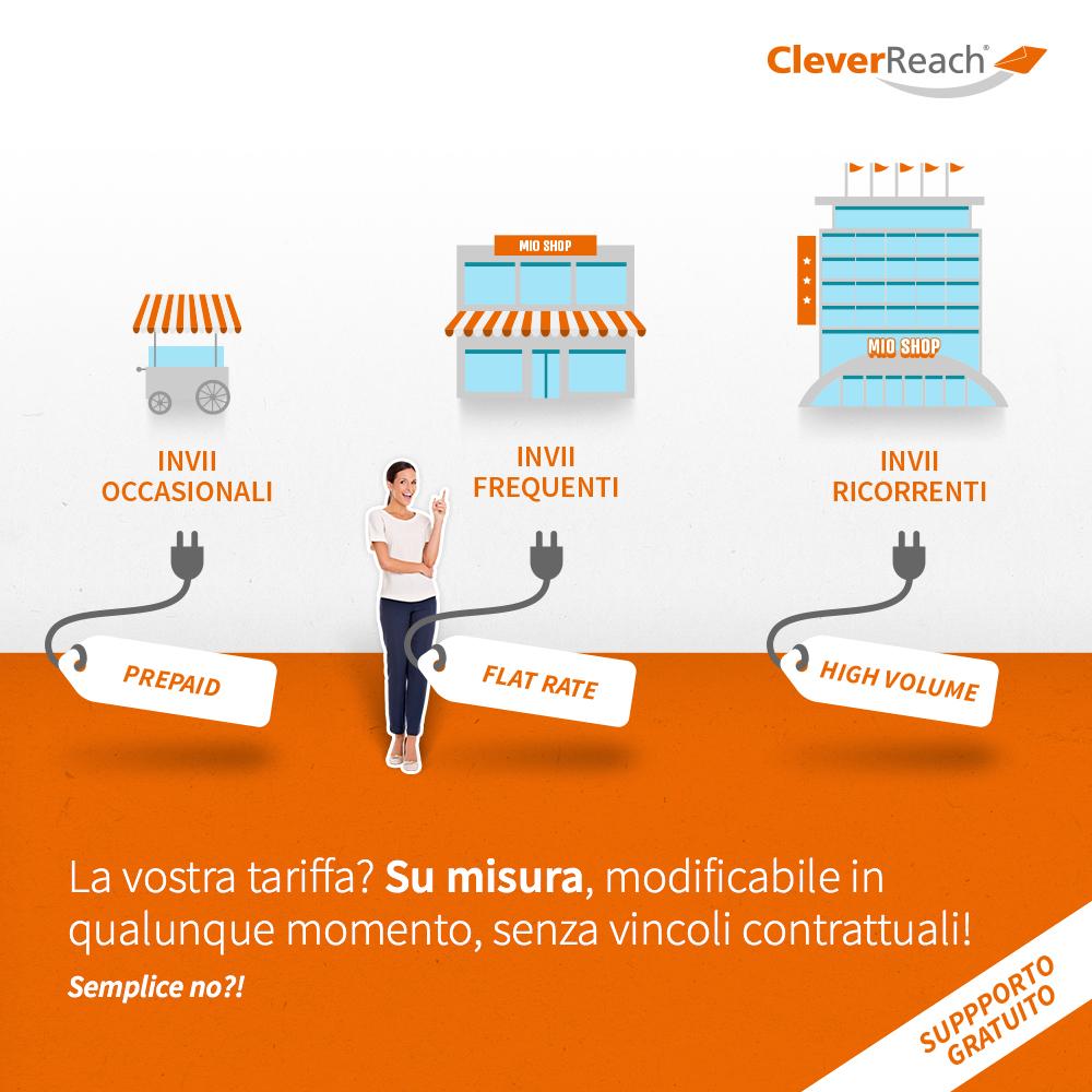 IT_04_cleverreach® shopify_tariff