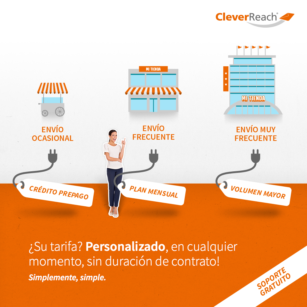 04_CleverReach®woocommerce_tariff